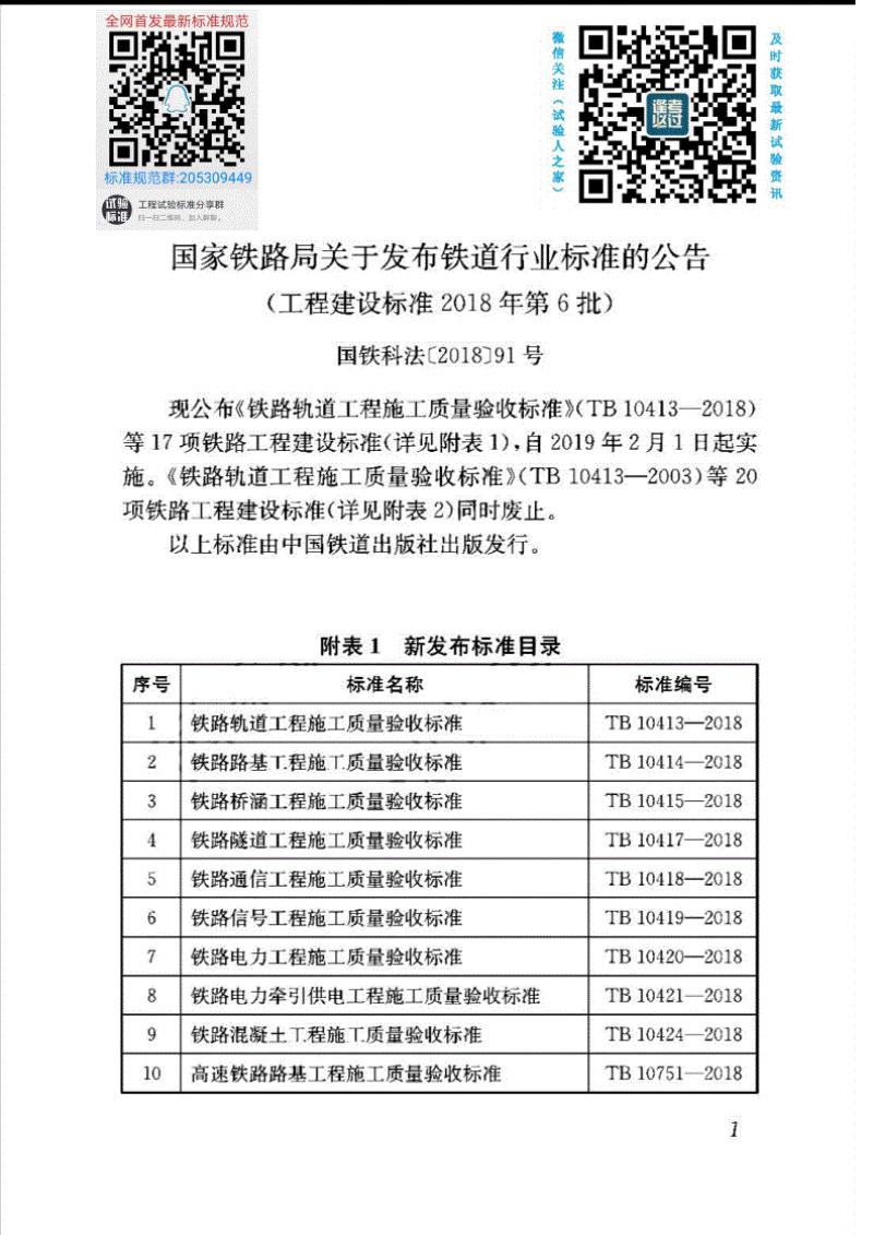 高速铁路桥涵工程施工质量标准TB10752-2018=.pdf