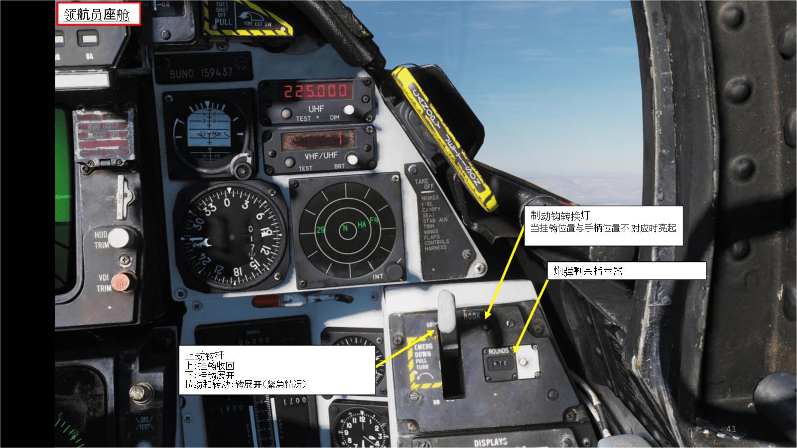 DCS F-14B Tomcat熊猫战斗机 中文指南3.1.1.2领航员座舱前面板.docx