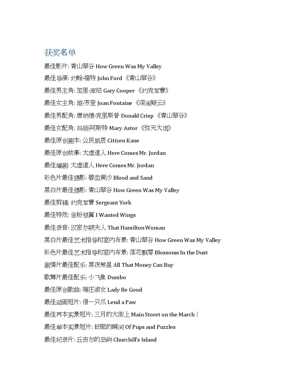 历届奥斯卡电影经典之1942年.docx