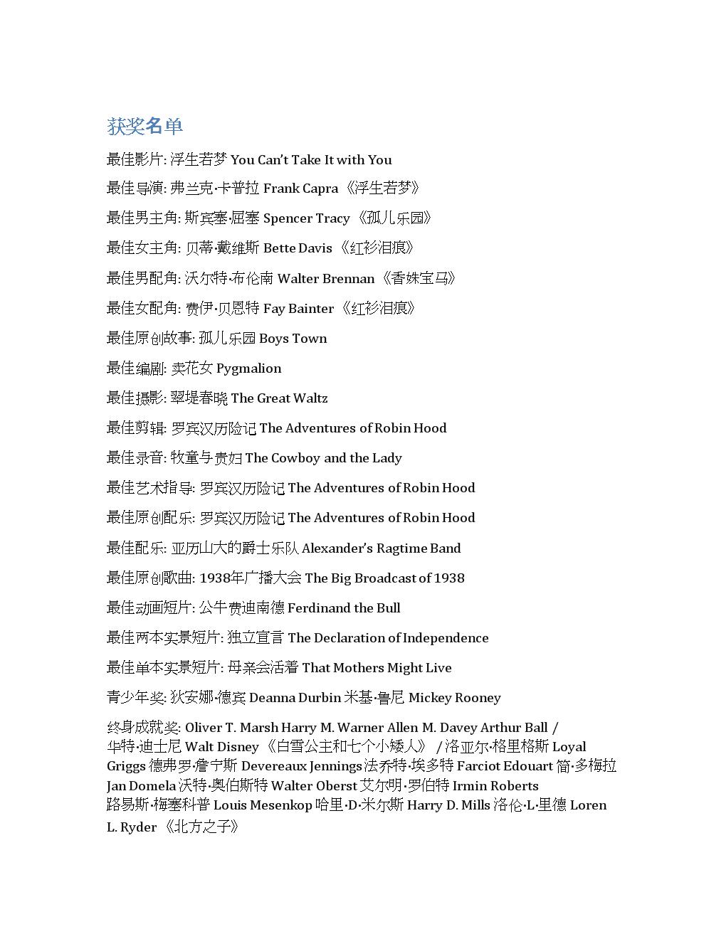 历届奥斯卡电影经典之1939年.docx