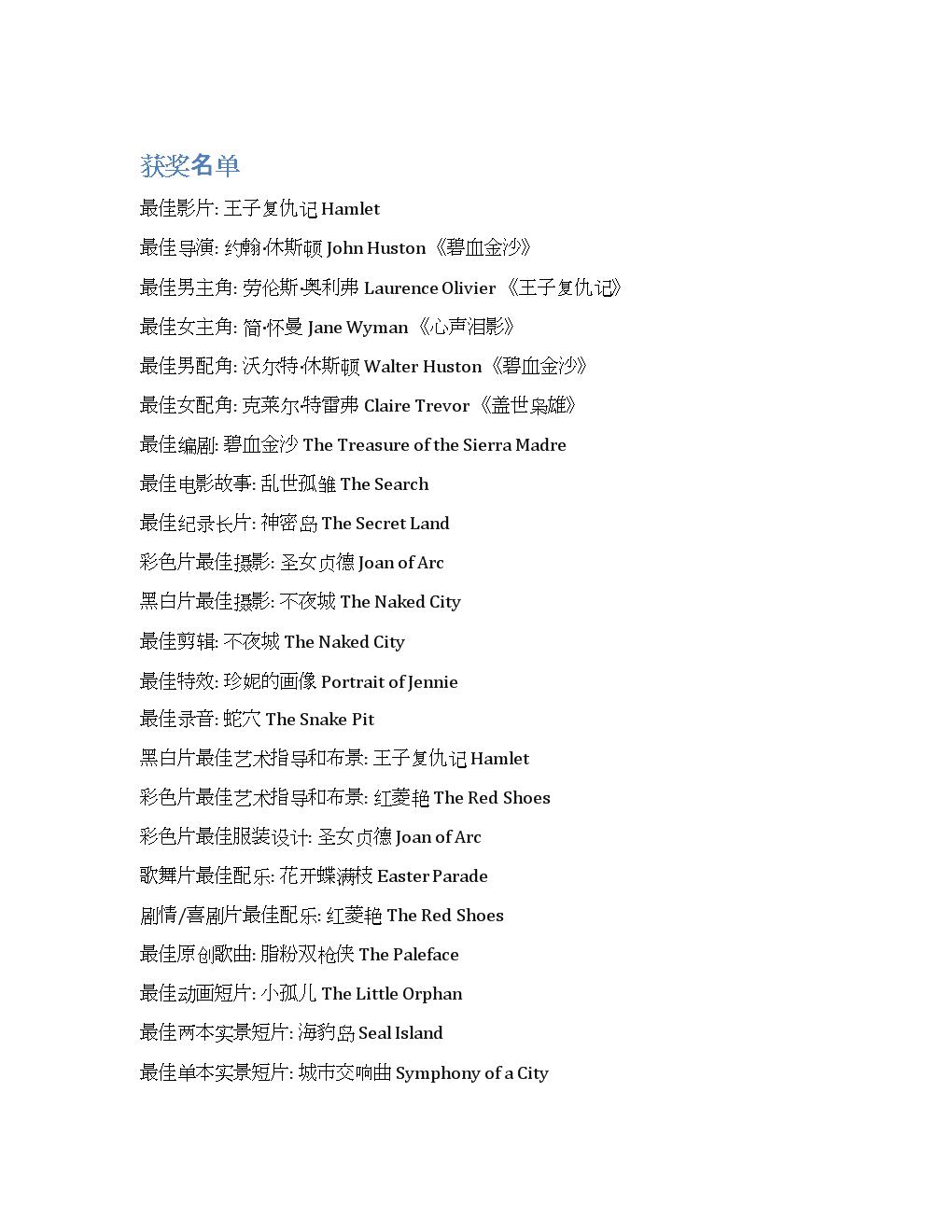 历届奥斯卡电影经典之1949年.docx