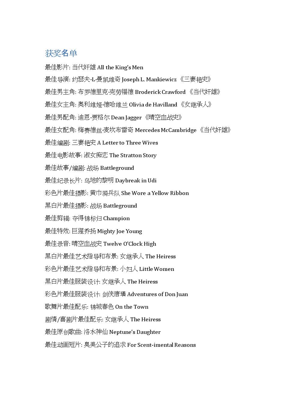 历届奥斯卡电影经典之1950年.docx