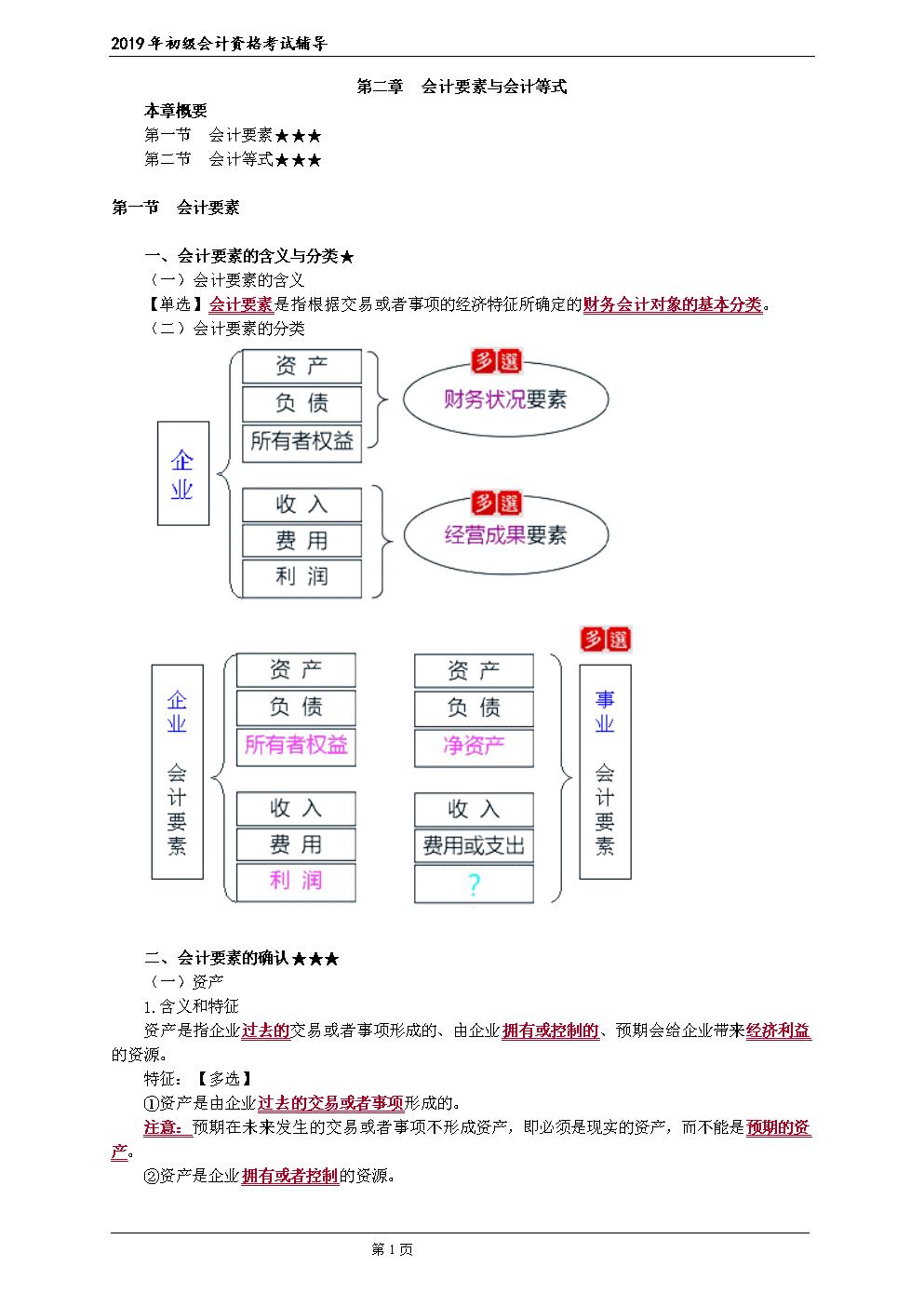 初级会计资格考试辅导讲义(第二章 会计要素与会计等式).doc