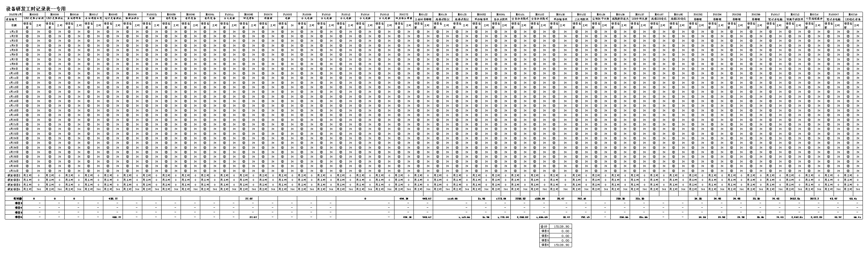 设备研发工时记录表.xls