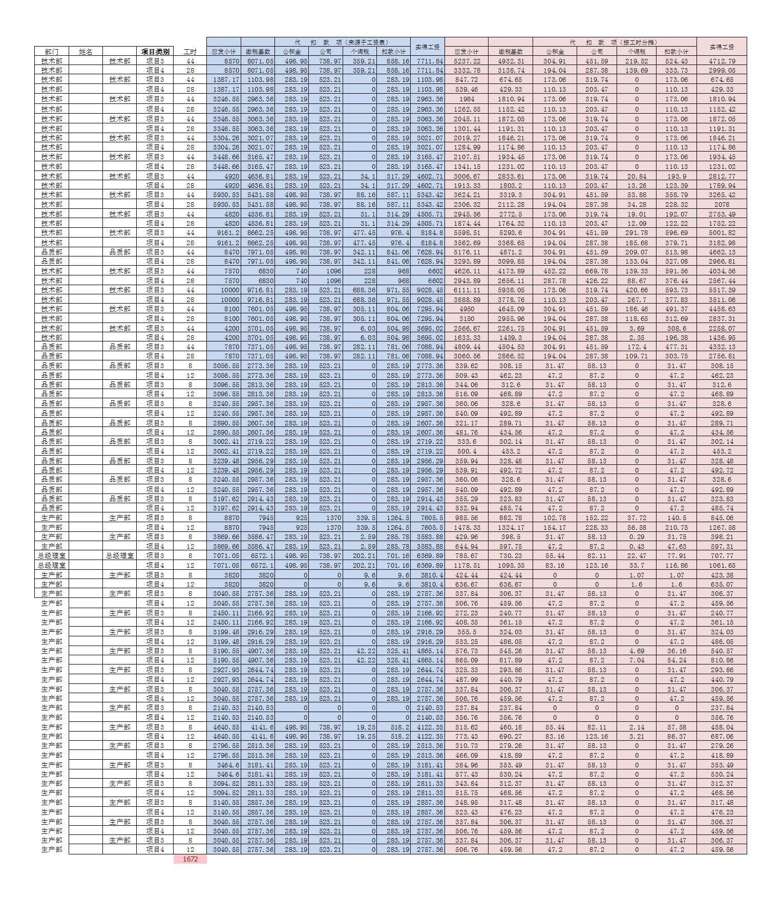 研发科技工时分摊表.xlsx