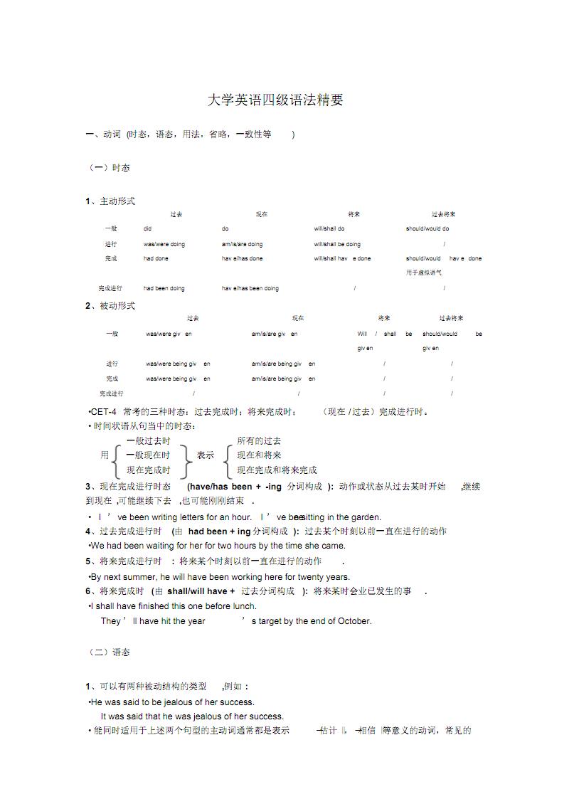 四级考试重点语法汇总.pdf