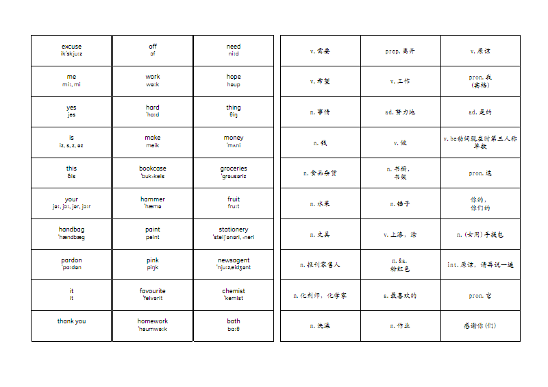 新概念第一册单词卡片(带音标).pdf