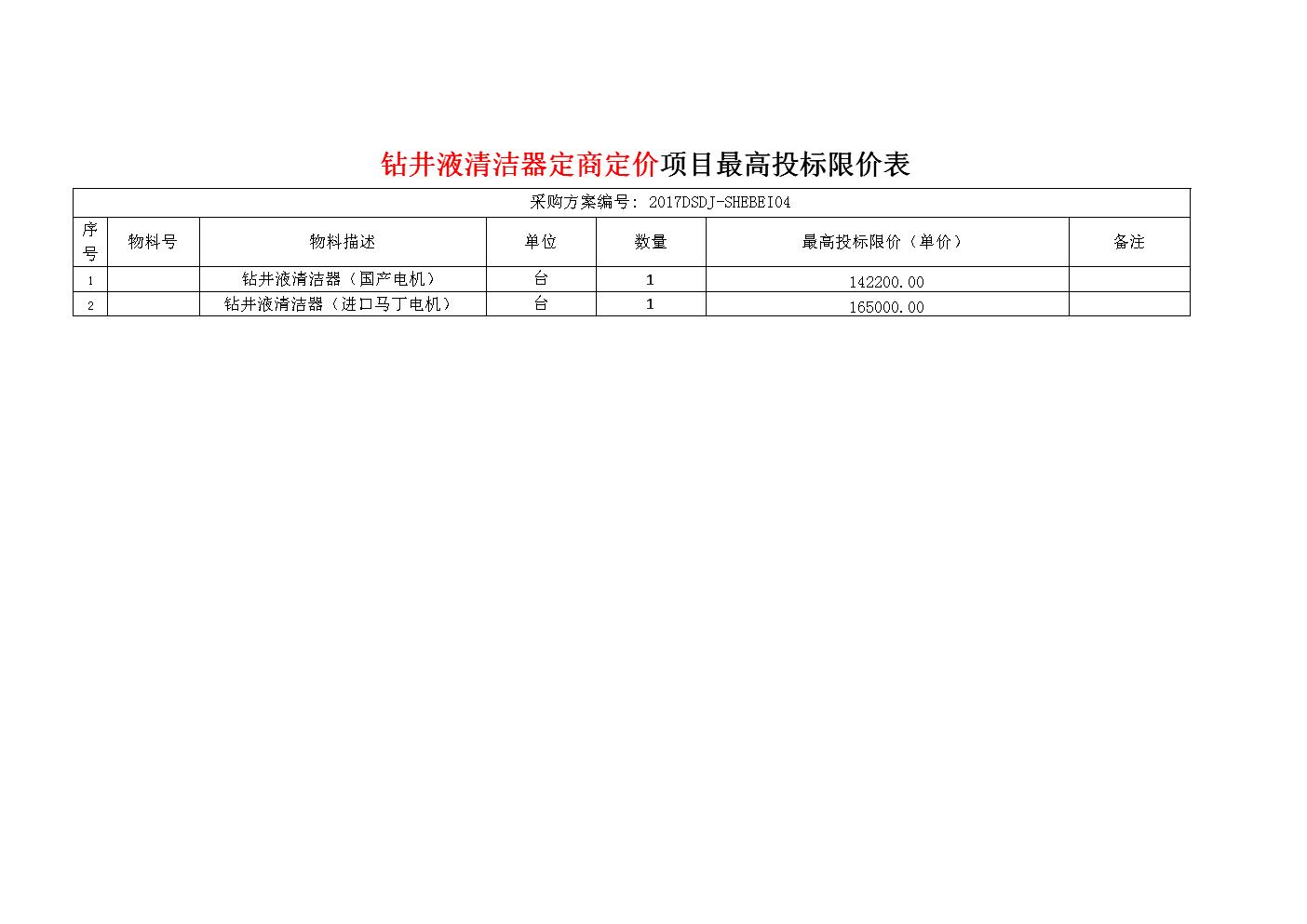 钻井液清洁器定商定价项目最高投标限价表.doc