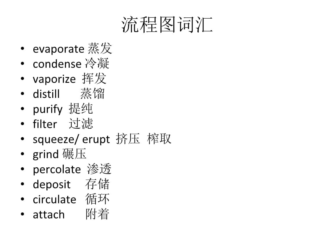 流程图词汇学习.pptx