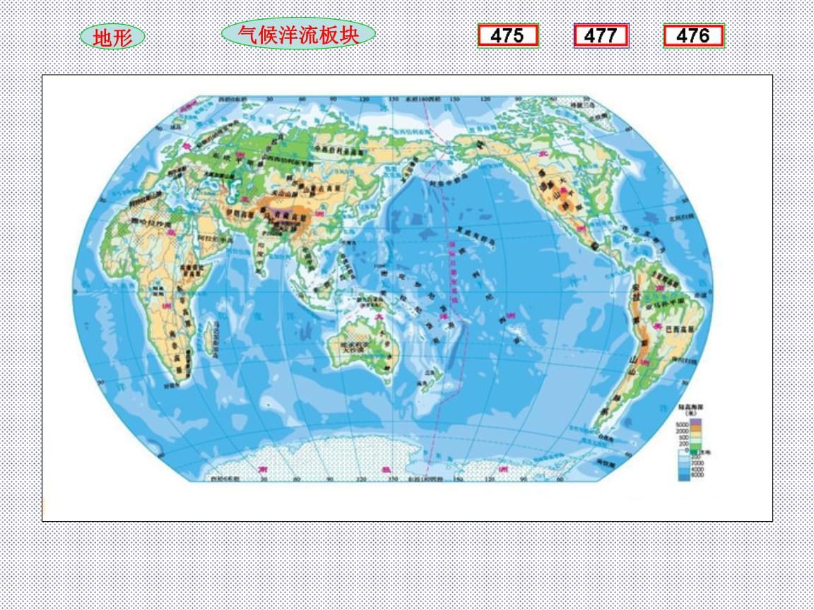 地理复习学习.pptx