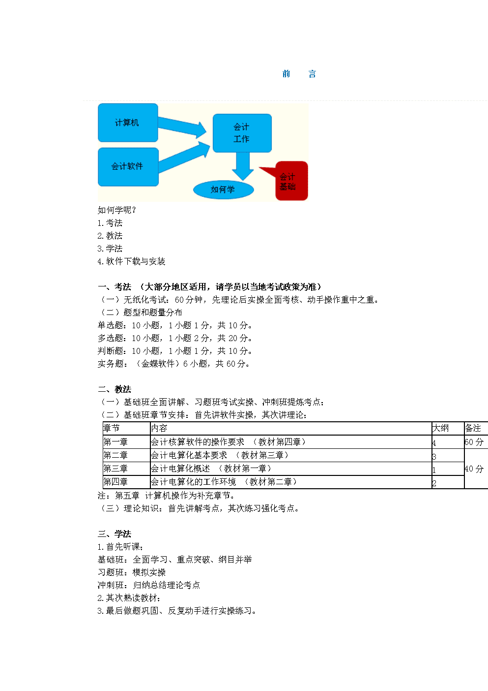财务会计会计电算化讲义.doc