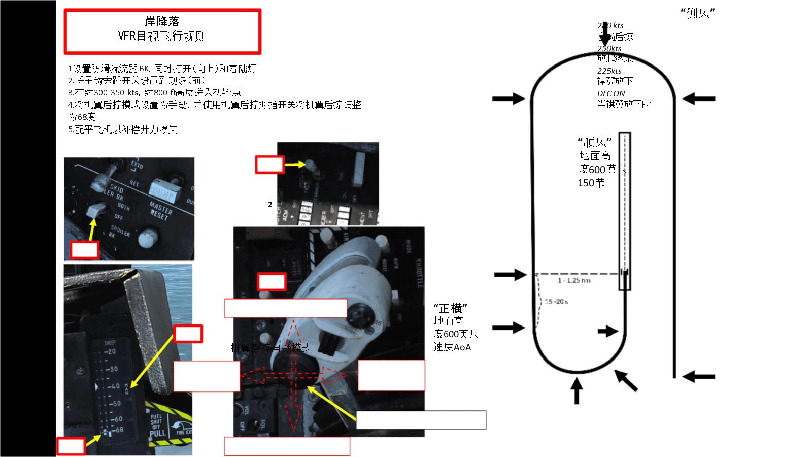 DCS F 14B Tomcat雄猫战斗机 中文指南 6.1岸降落VFR.docx