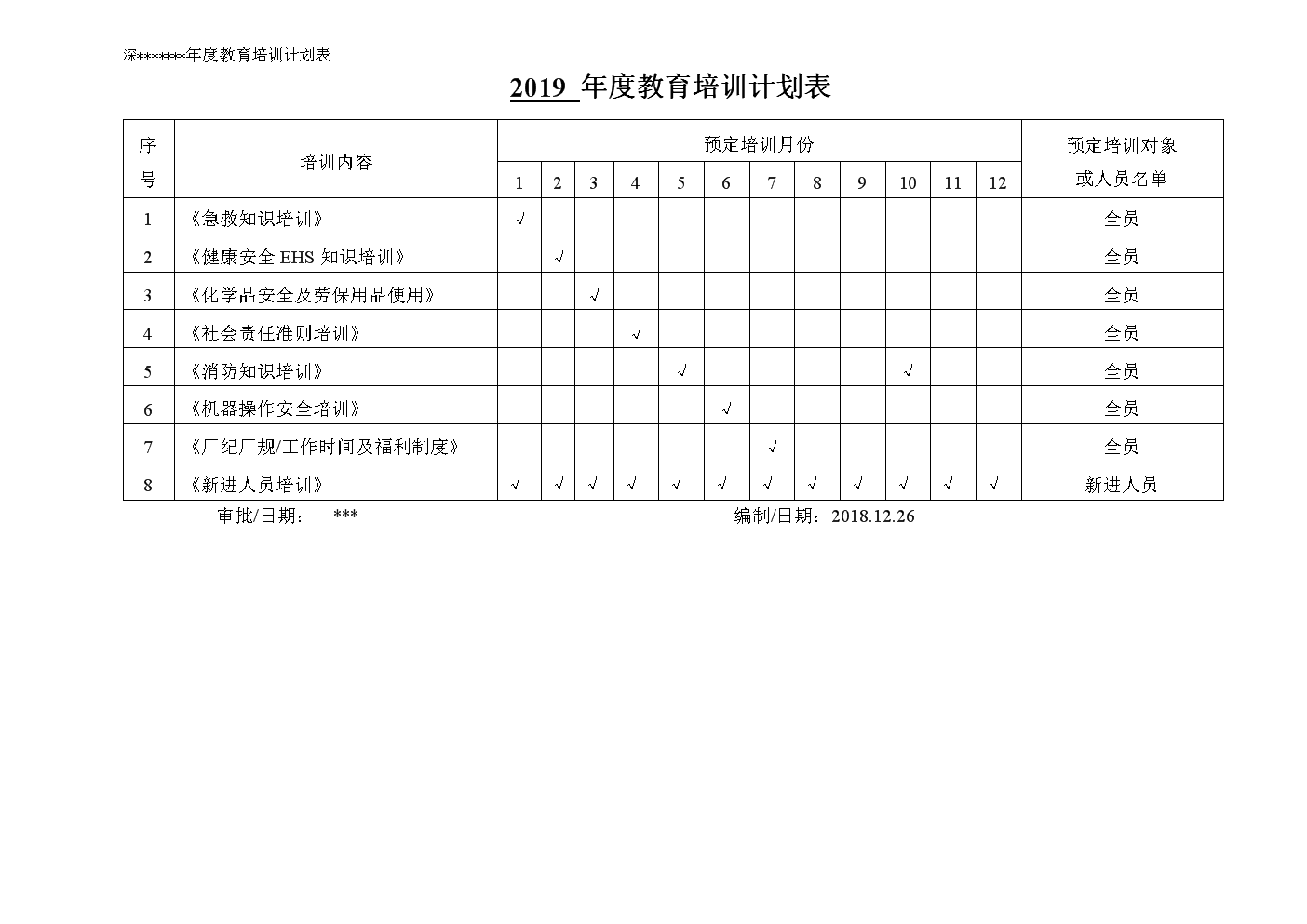 19年度培训计划表.doc