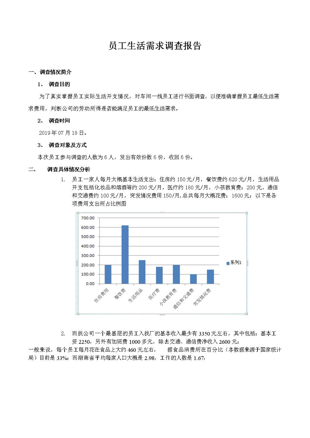 2019年员工生活需求调查报告.doc