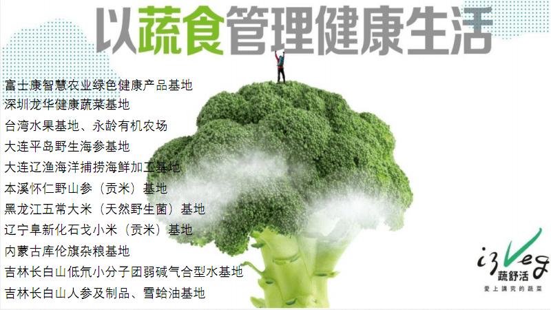 健康品 鸿富云 产品介绍2.pdf