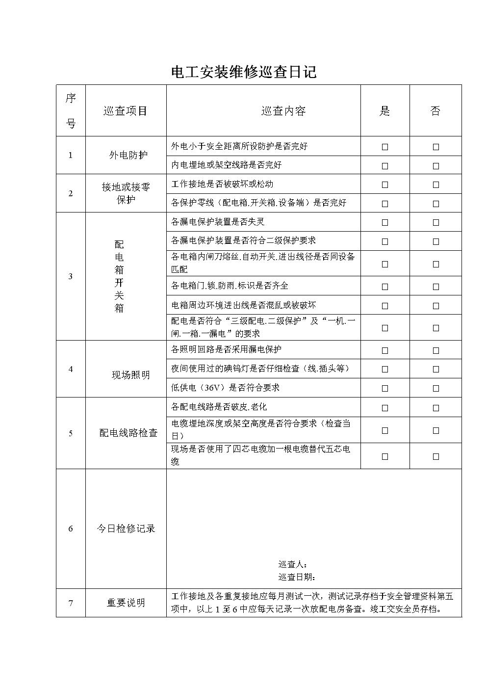 电工安装维修巡查日记.doc
