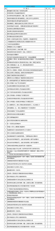 C-TPAT表单-内审报告.xls