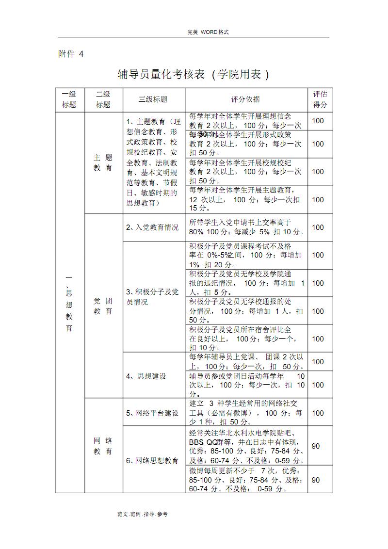 高校辅导员量化考核表[完整版].pdf
