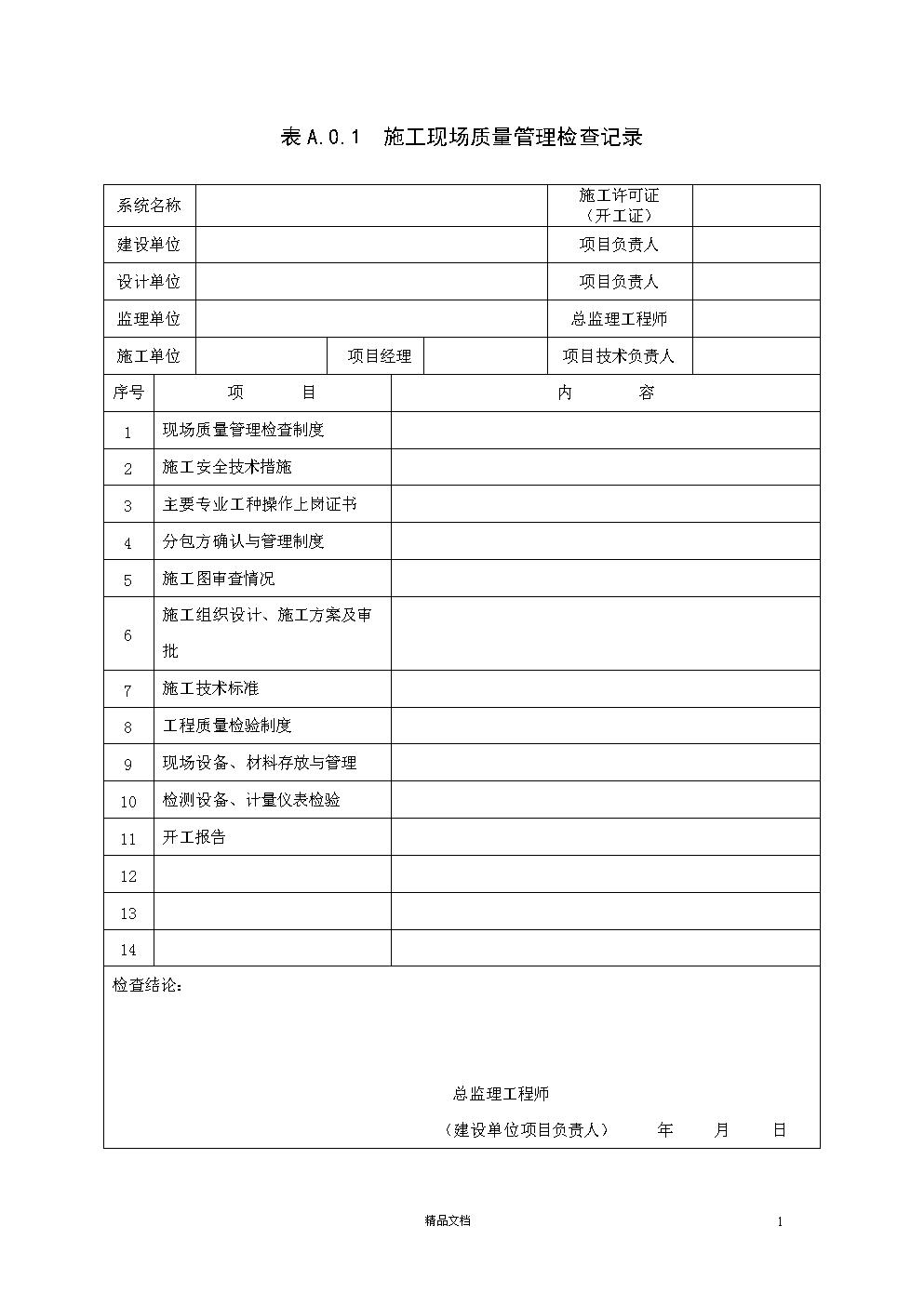 表A.0.1  施工现场质量管理检查记录.doc