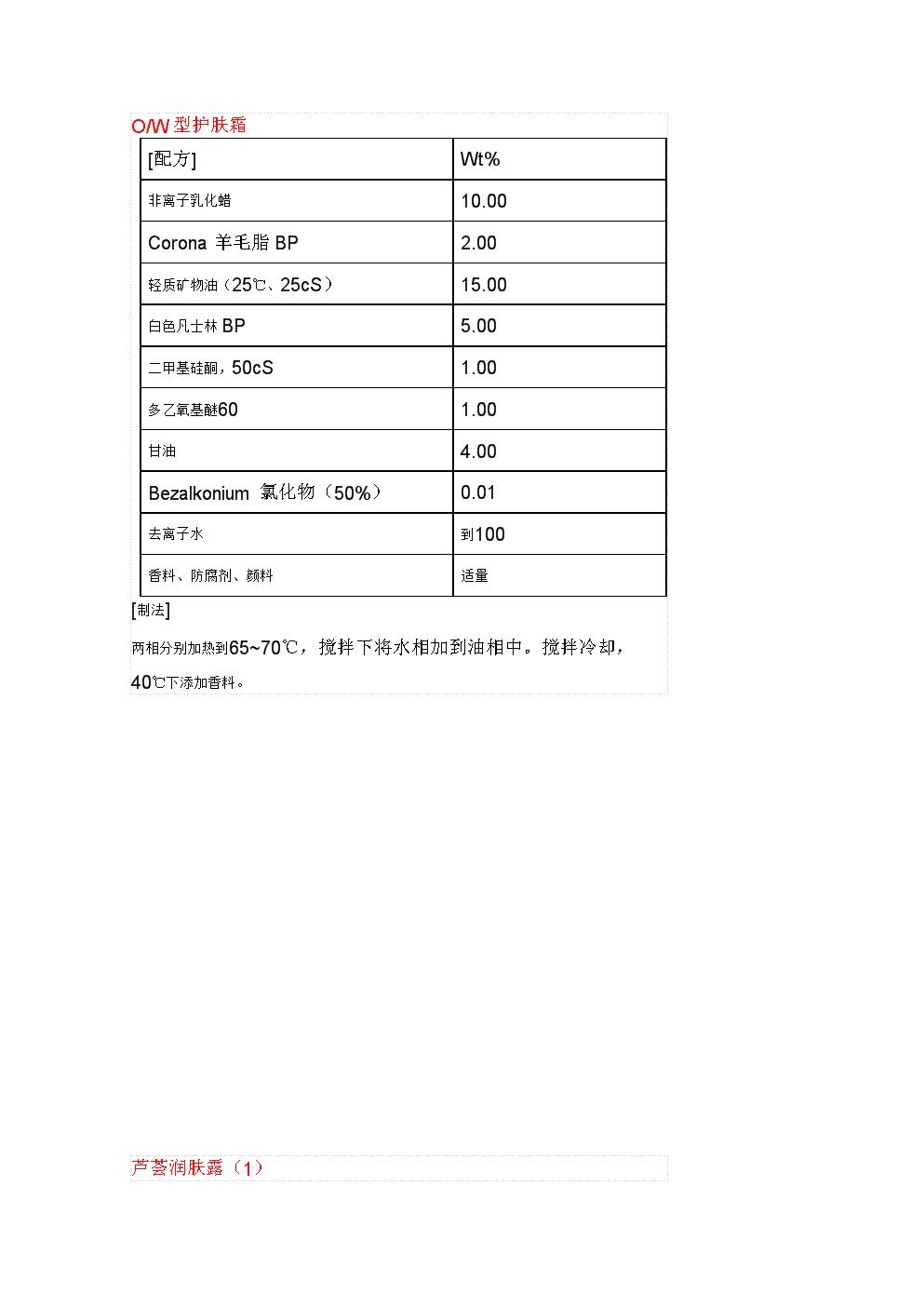 主要化妆品配方大全汇编.doc