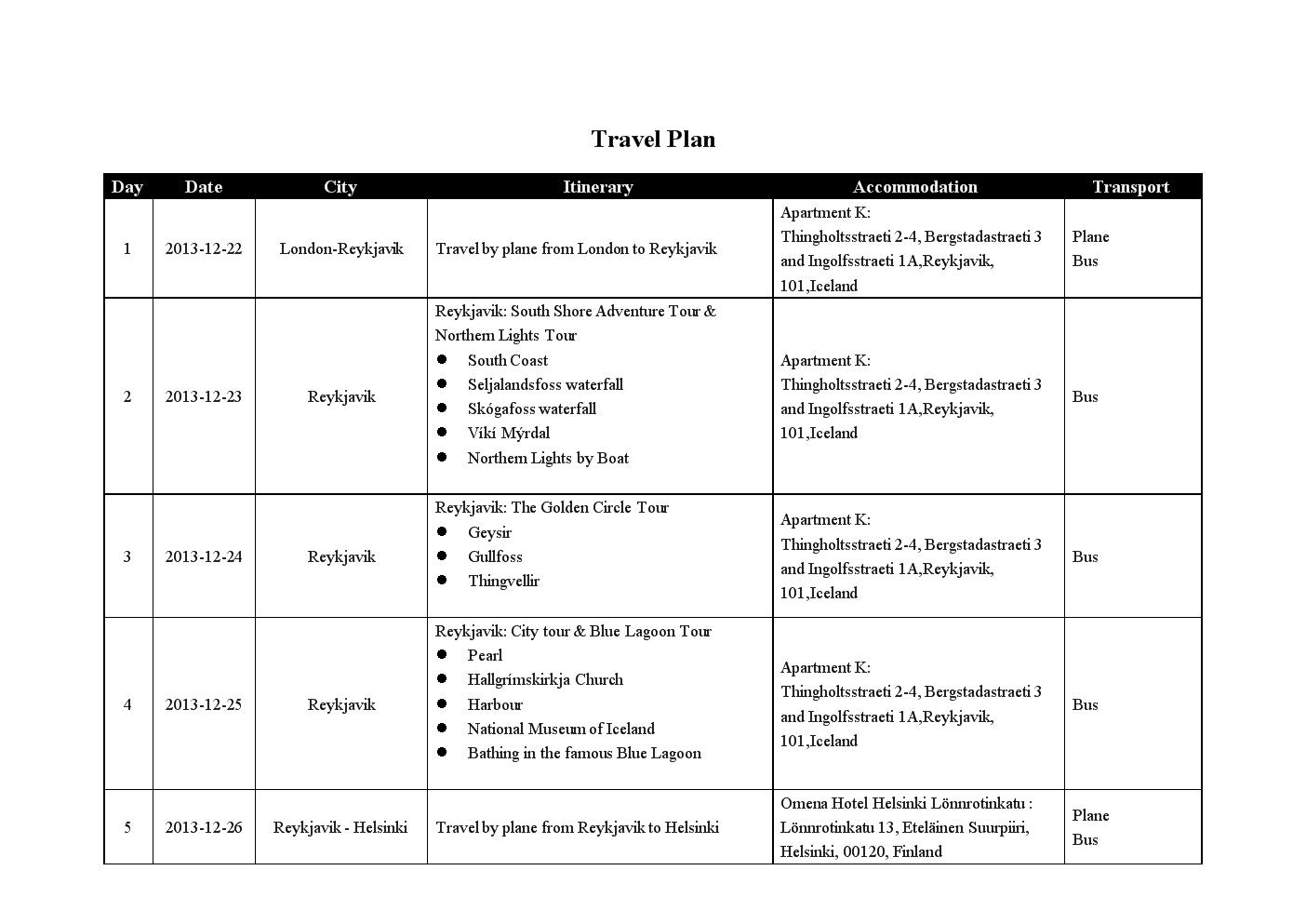 申根签证旅行计划模板TravelPlan.doc
