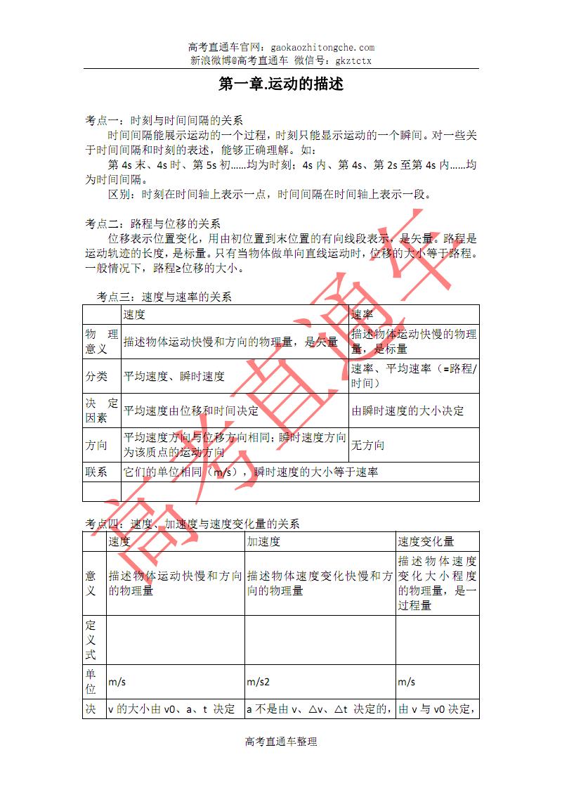 完整版运动的描述.pdf
