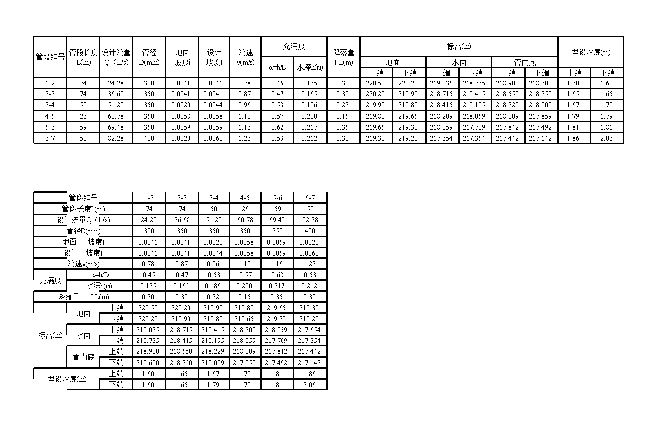 城水作业排水P61-2.xlsx