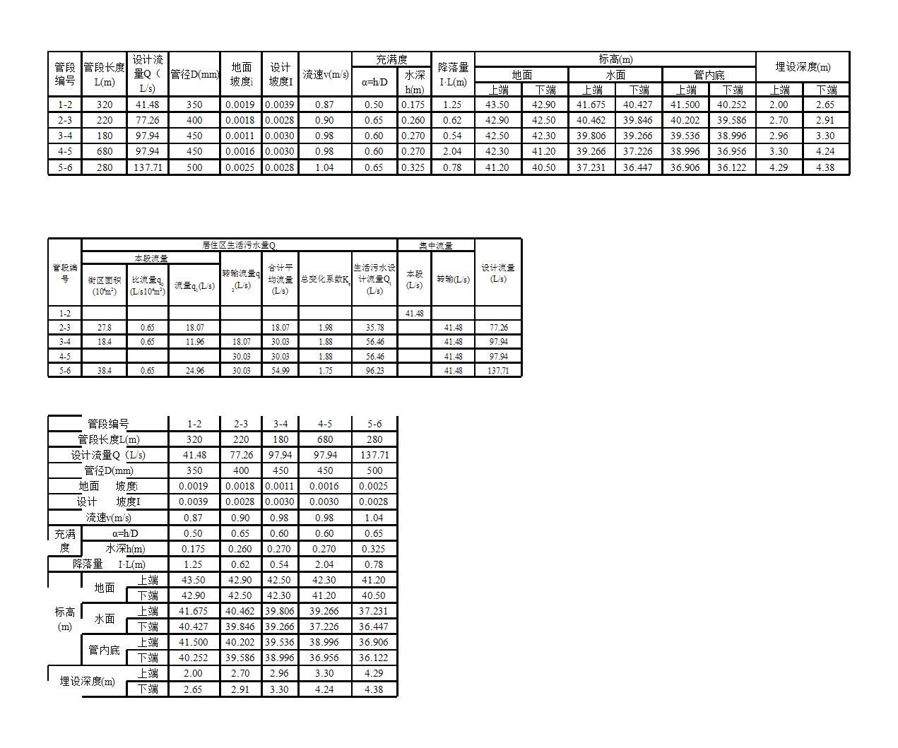 城水作业排水P61-3.xlsx