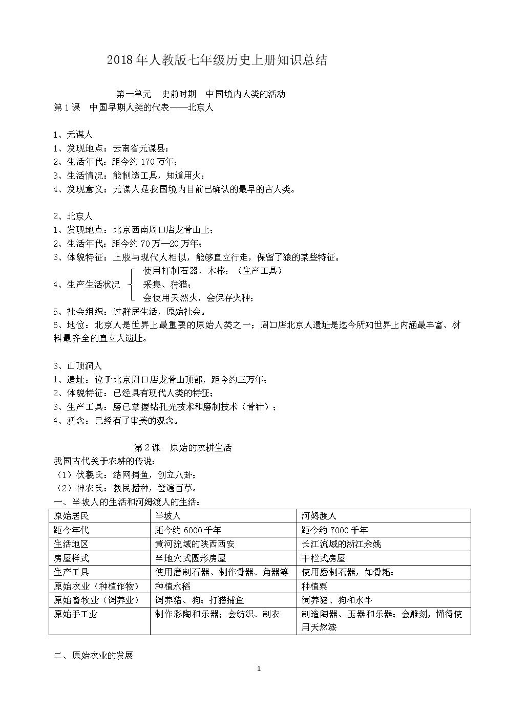 2018年人教版年级历史上册知识总结.doc