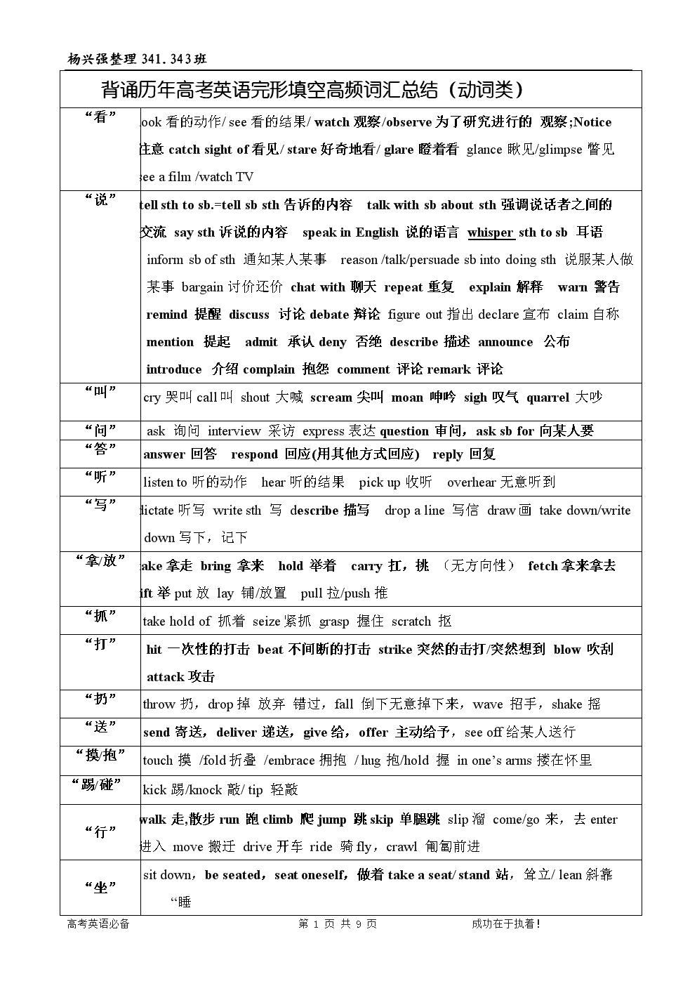 2017高考背诵年高考英语完形填空高频词汇总结.doc