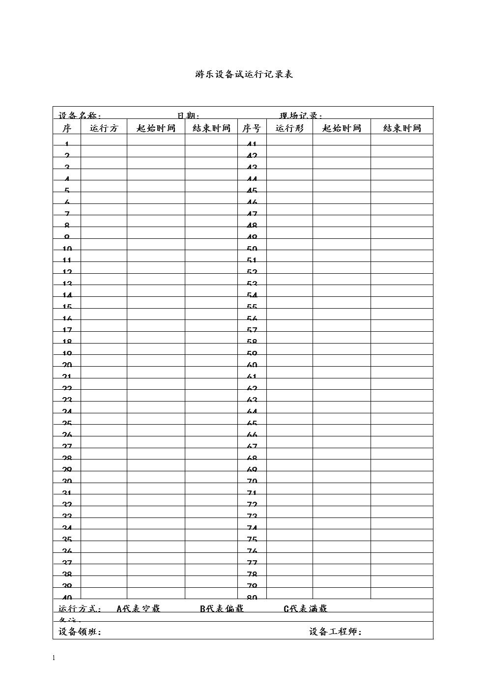 游乐设备试运行记录表-体系文件审核版本.doc
