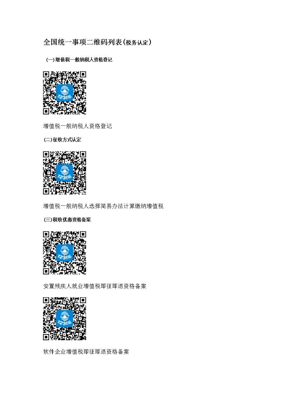 全国统一事项二维码列表税务认定.doc