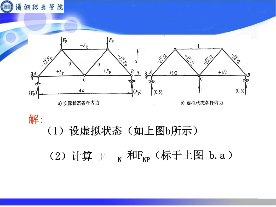桁架的位移计算.pptx