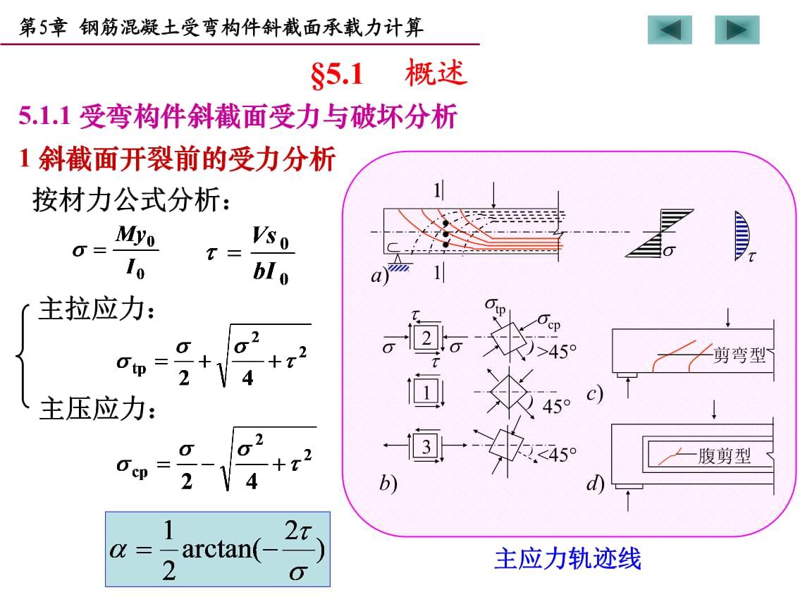 混凝土结构设计原理 受弯构件斜截面.pptx