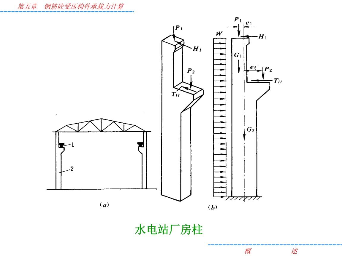 水工钢筋混凝土结构学课件第五章.pptx