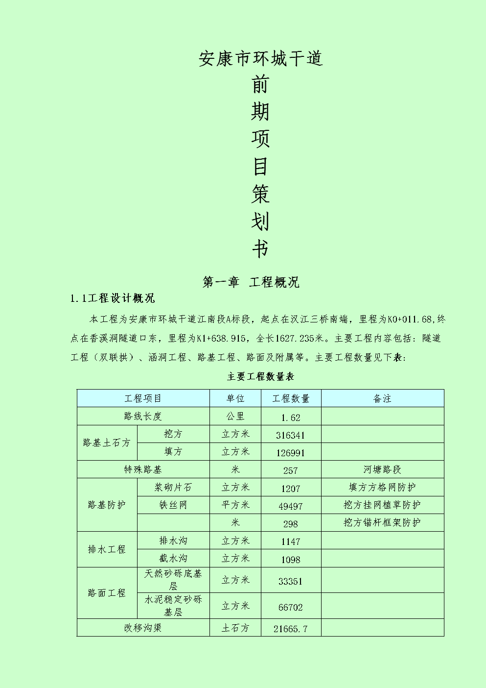 安康环城干道项目策划书.doc