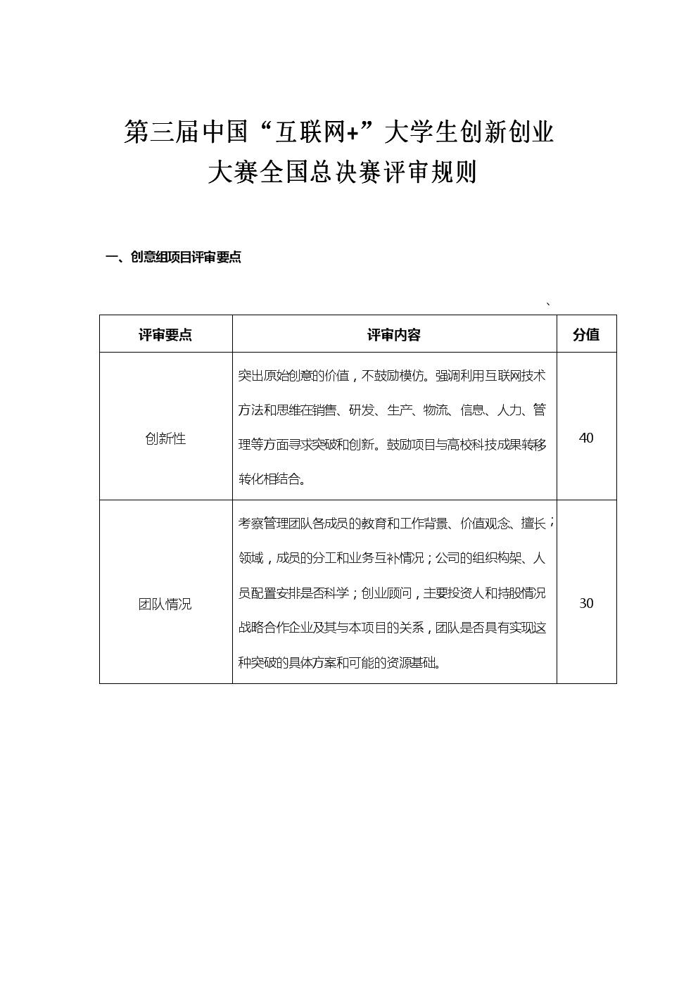 第三届互联网+大赛评审规则.docx
