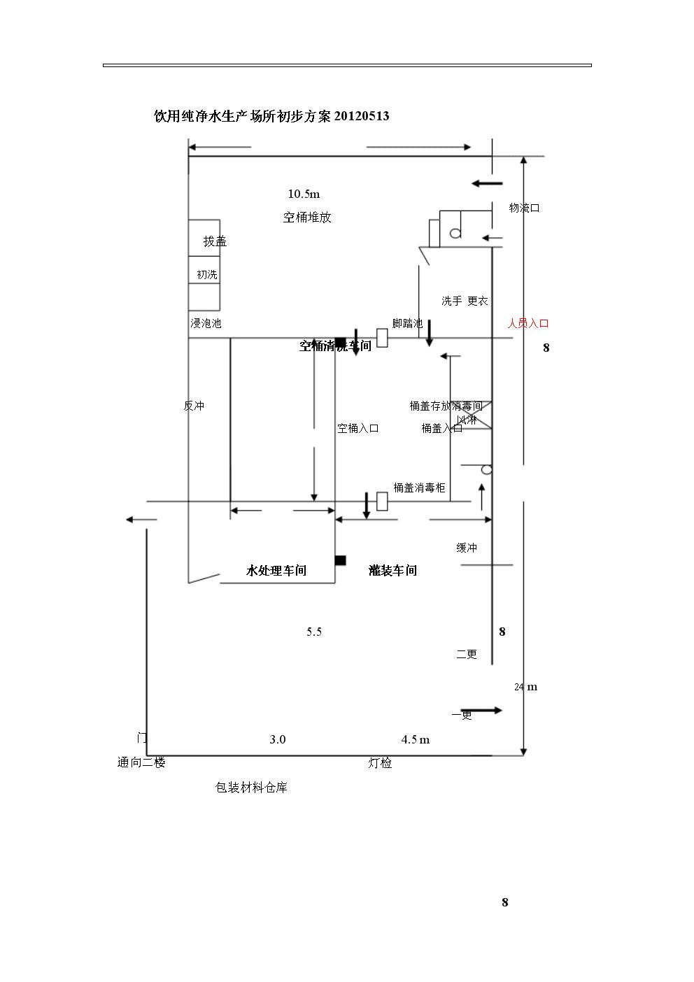 纯净水厂布局图.docx