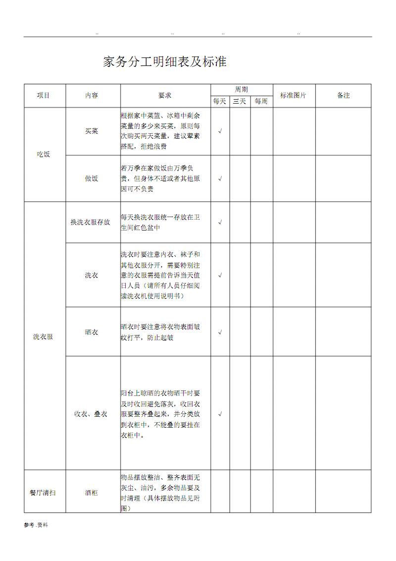 家务分工明细表与标准[详].pdf