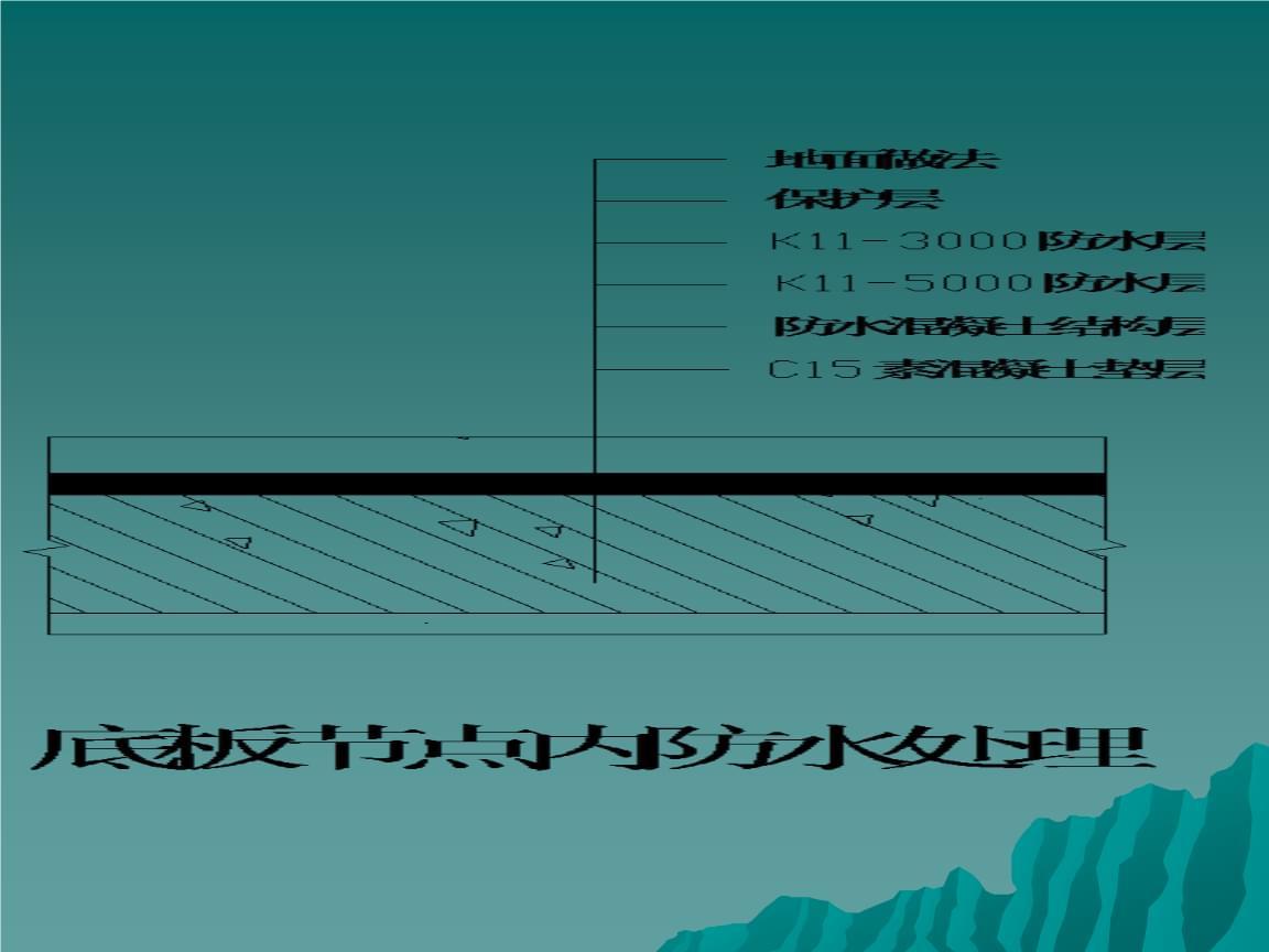 地下室底板(内防水).ppt