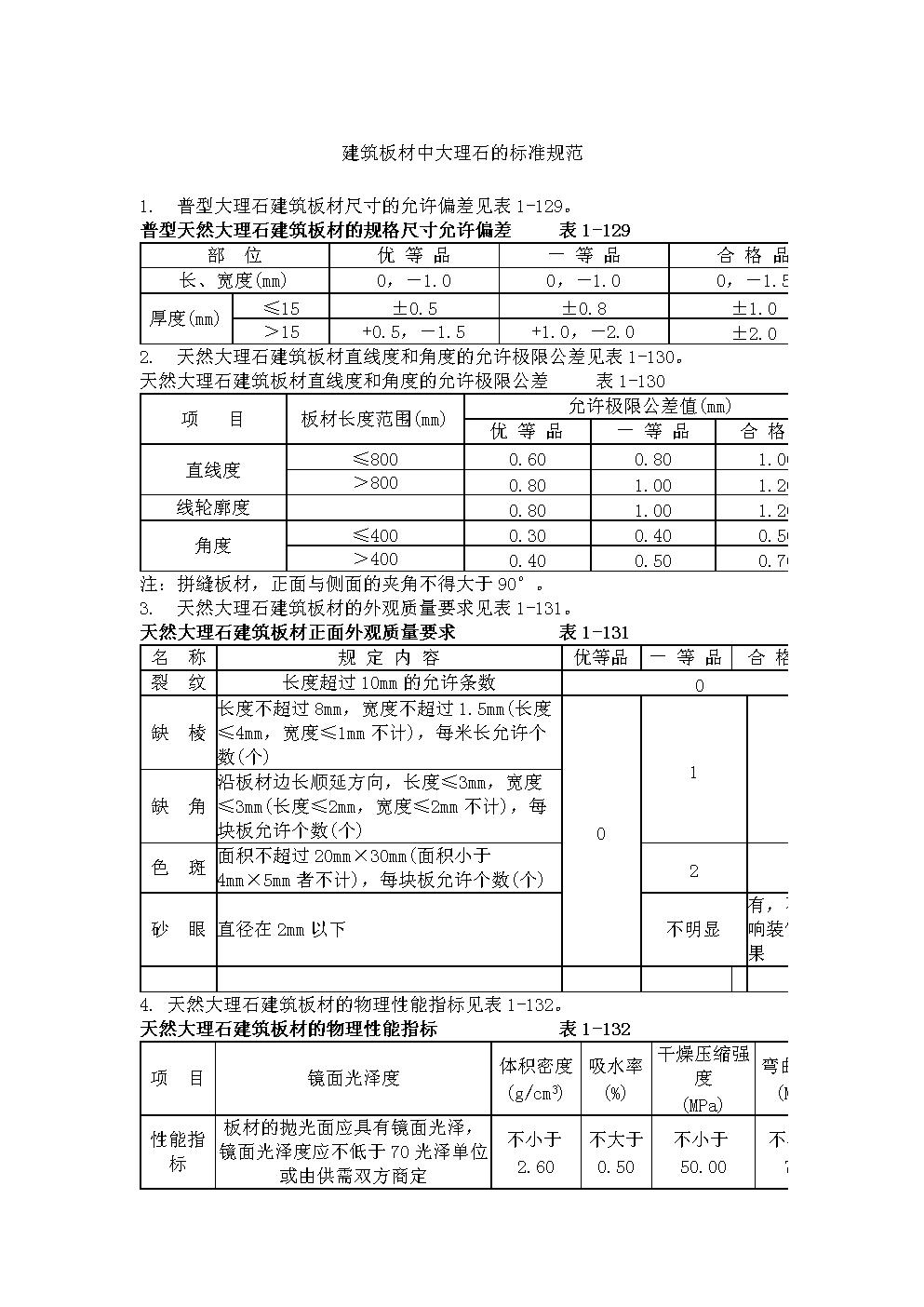 建筑板材中大理石的标准规范.doc