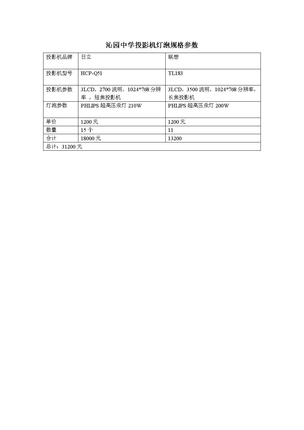 投影机灯泡规格.doc