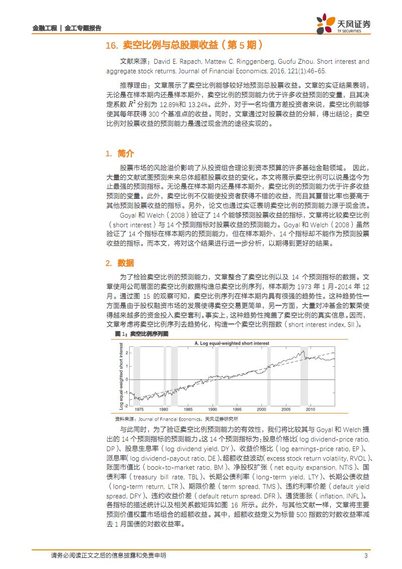 卖空比例与总股票收益.pdf