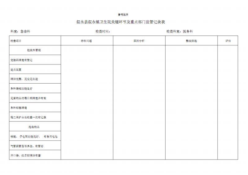 C3重点部门检查表文档.pdf