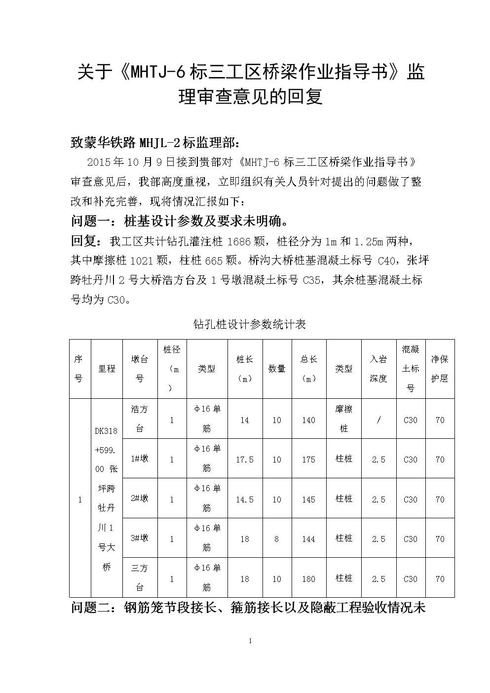作业指导书审批意见修改回复.doc