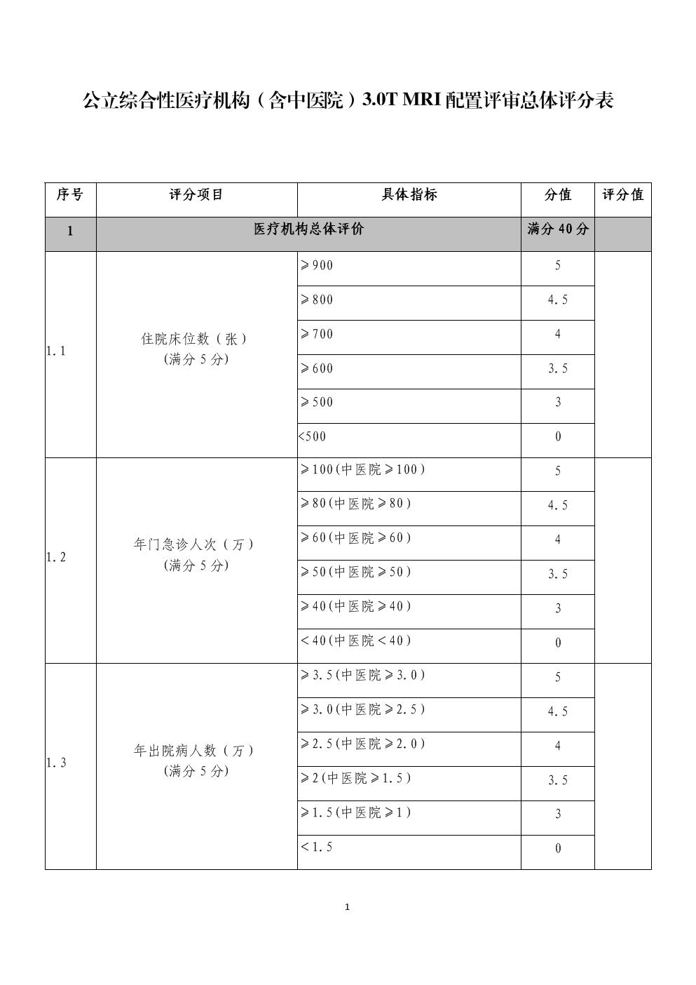 公立综合性医疗机构(含中医院)3.0T MRI配置评审总体评分表.docx