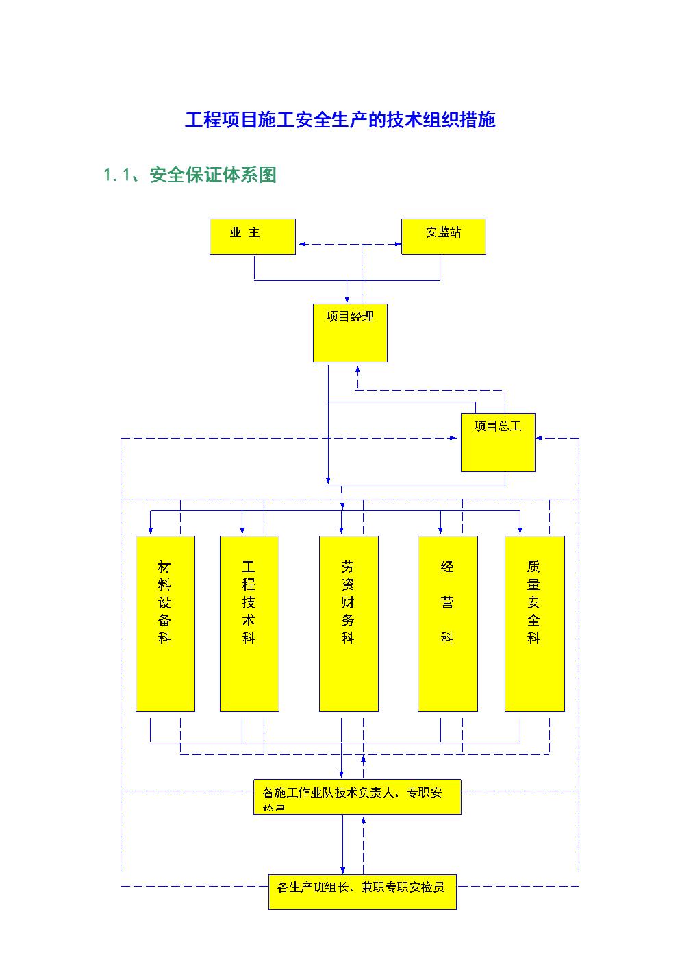 工程项目施工安全生产的技术组织措施.doc