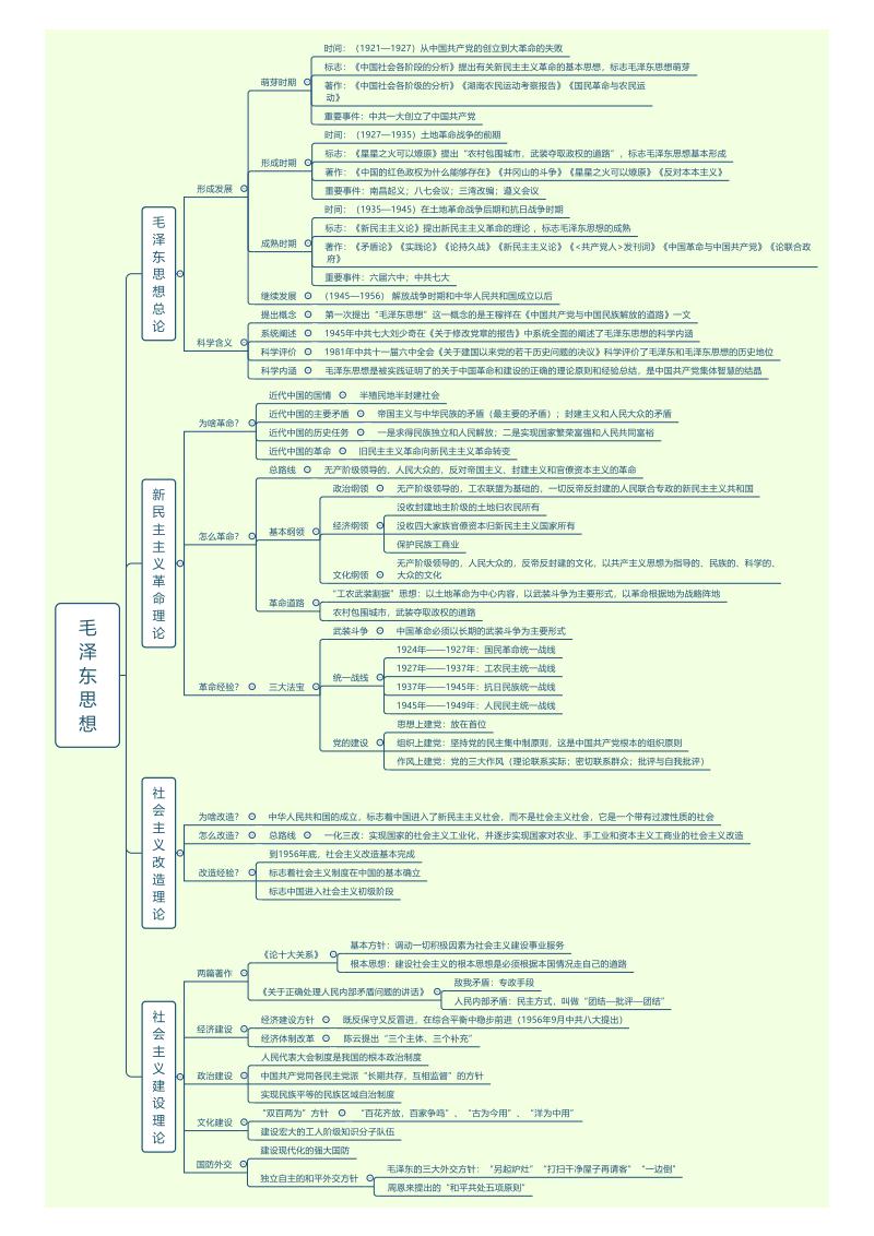 毛中特1~2、十九大.pdf