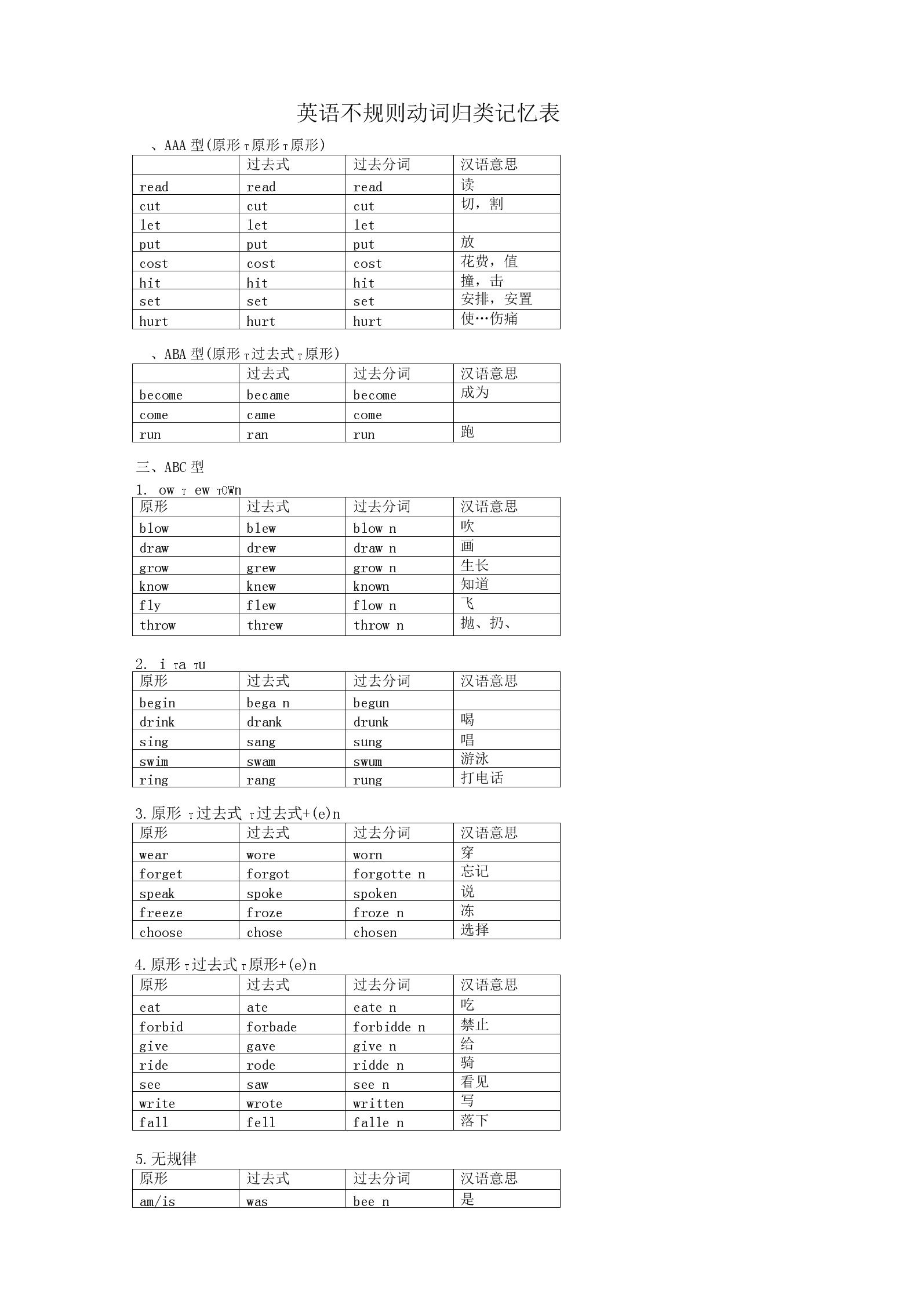 不規則動詞過去式過去分詞分類記憶表.docx
