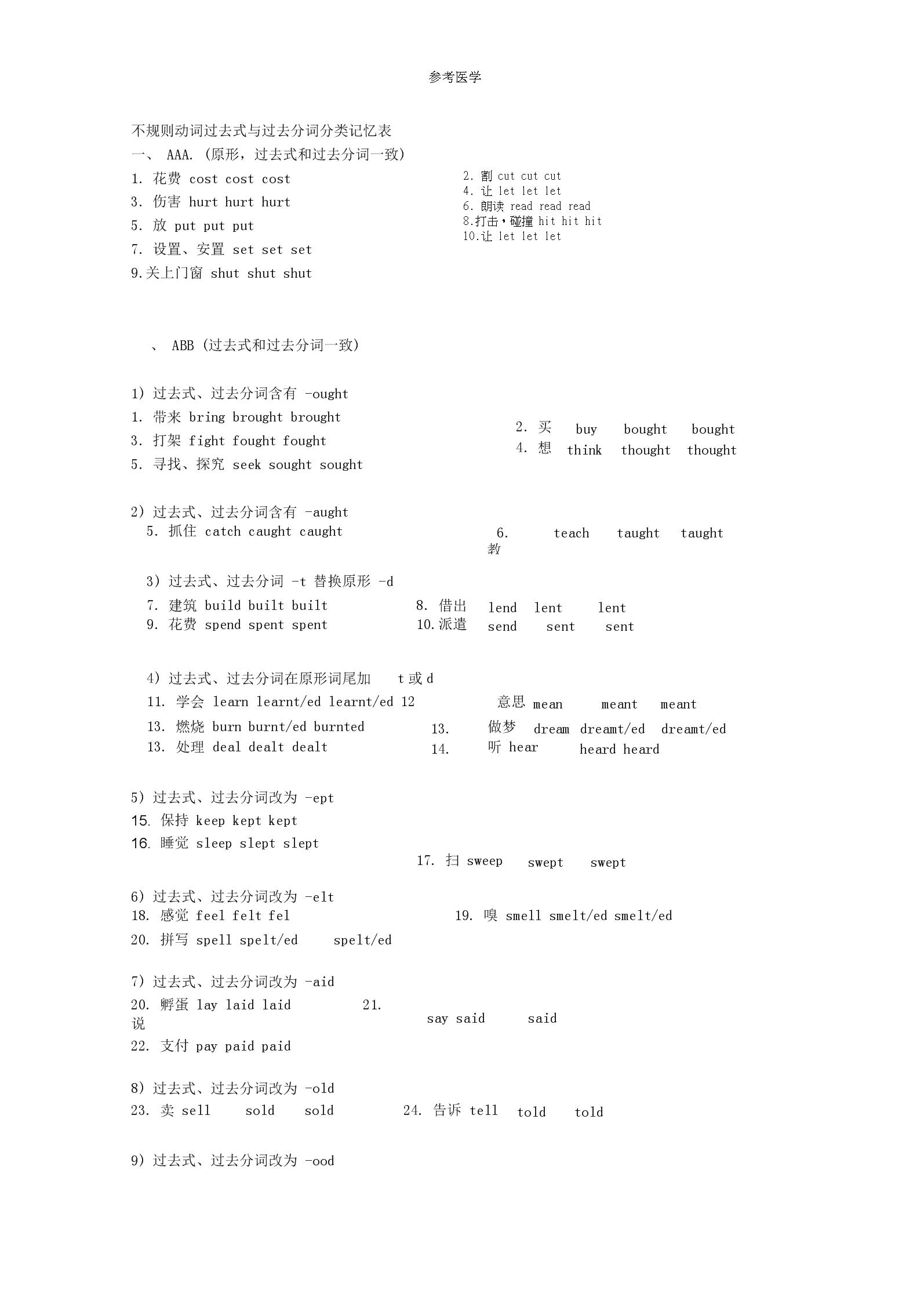 不規則動詞過去式與過去分詞分類記憶表.docx